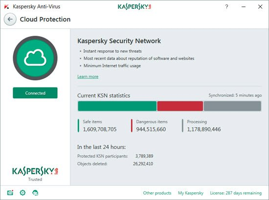 Kaspersky Anti-Virus 2017 Review