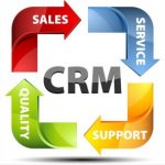10 Best Free CRM Software